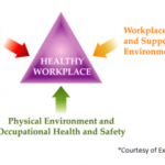 Healthy Workplace Activities and Programs