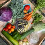 Cornerstone Organics - CSA  Local. Sustainable. Organic.